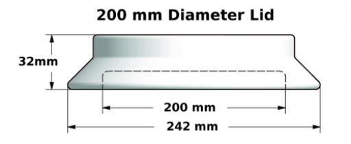 200mm LID