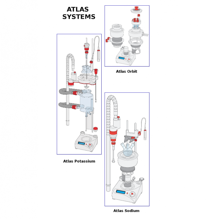 Atlas Systems
