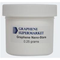 Nanohorns