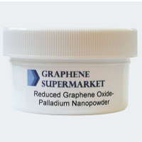 Reduced Graphene Oxide (RGO) Powder Decorated with Palladium (Pd) Nanoparticles